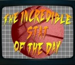 IncredibleStatOfTheDay3